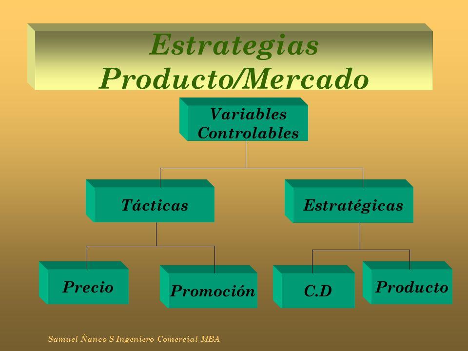 Estrategias Producto/Mercado