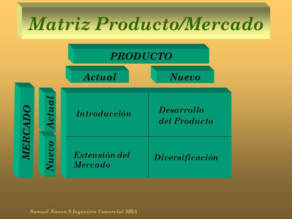 Matriz Producto/Mercado