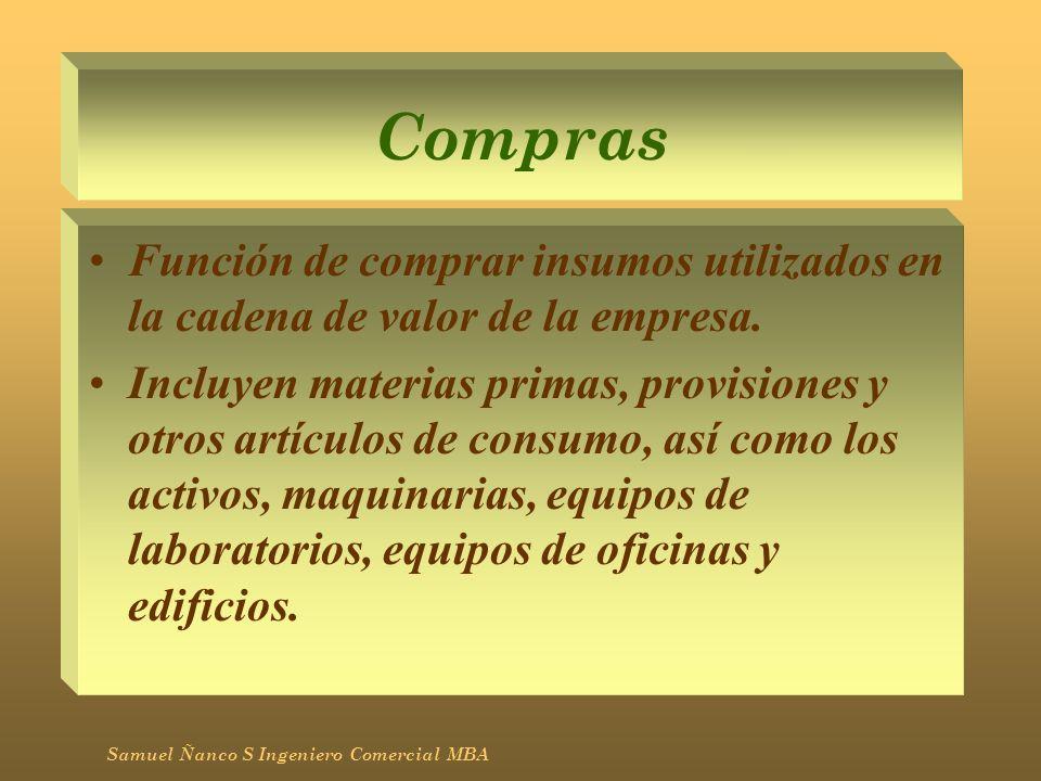 ComprasFunción de comprar insumos utilizados en la cadena de valor de la empresa.