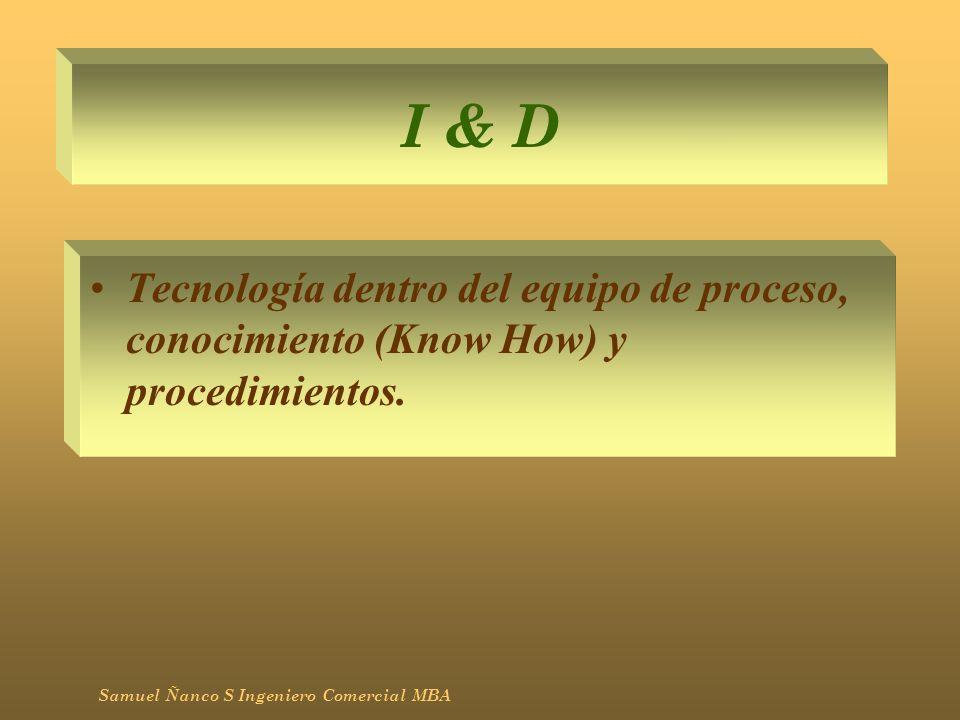 I & D Tecnología dentro del equipo de proceso, conocimiento (Know How) y procedimientos.