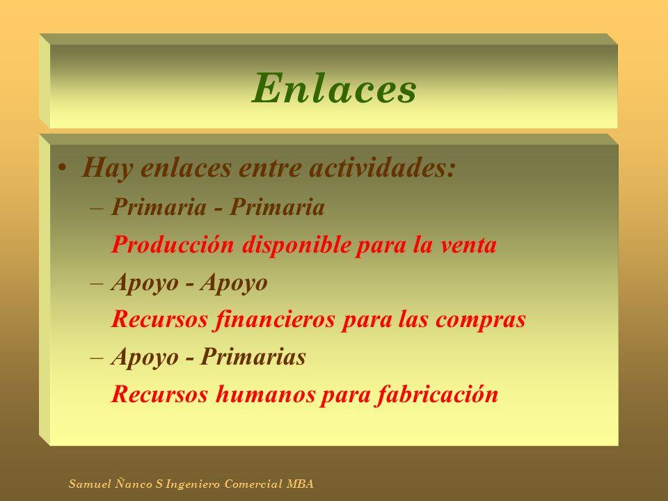 Enlaces Hay enlaces entre actividades: Primaria - Primaria