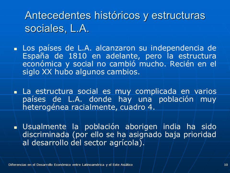 Antecedentes históricos y estructuras sociales, L.A.