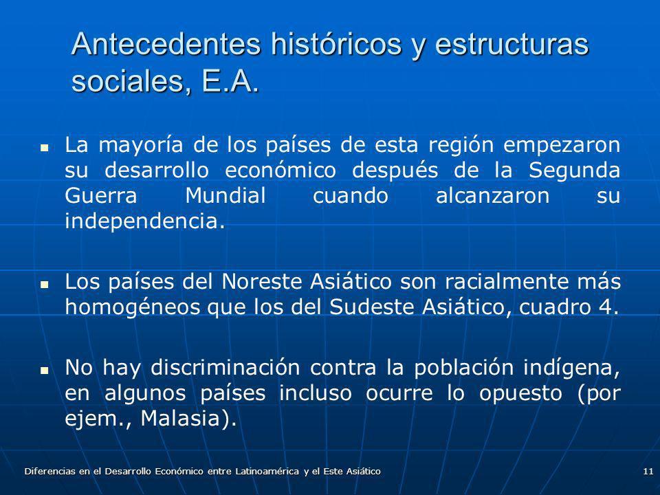 Antecedentes históricos y estructuras sociales, E.A.