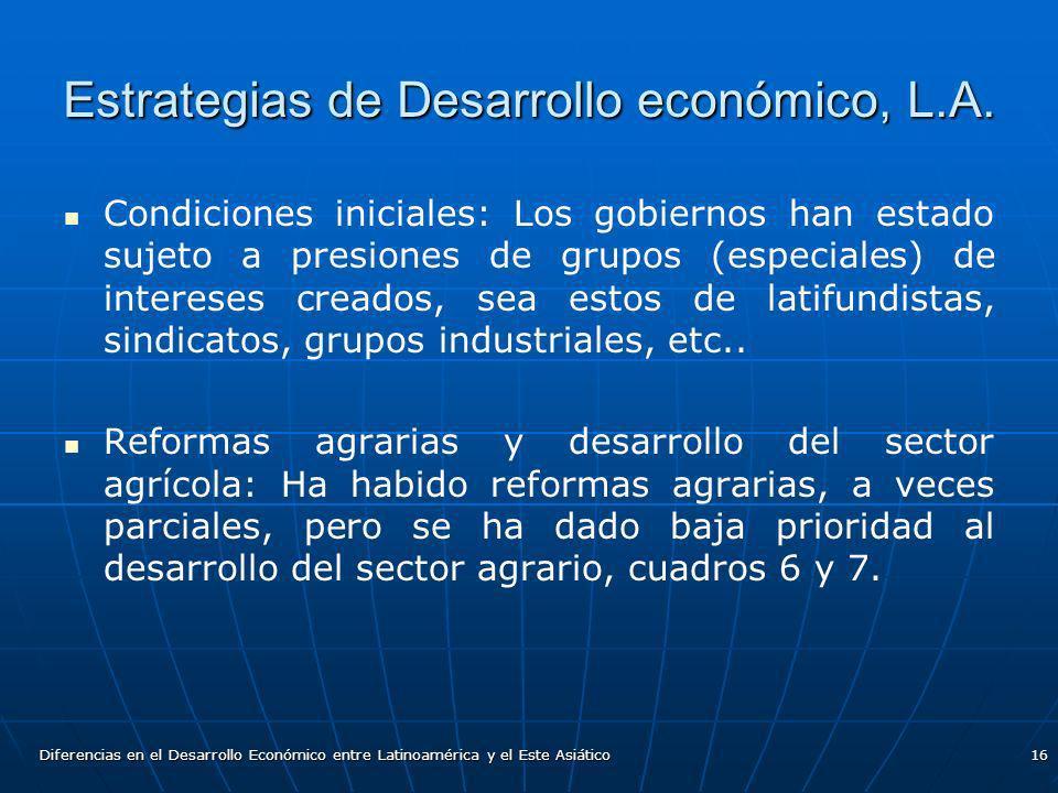 Estrategias de Desarrollo económico, L.A.