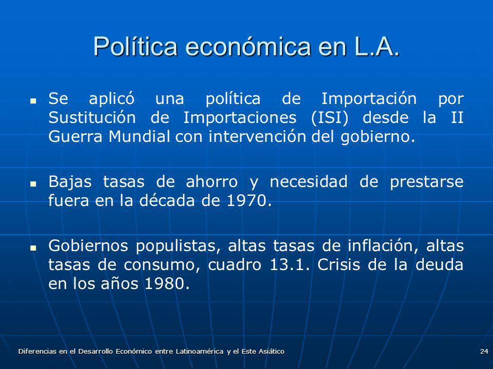 Política económica en L.A.