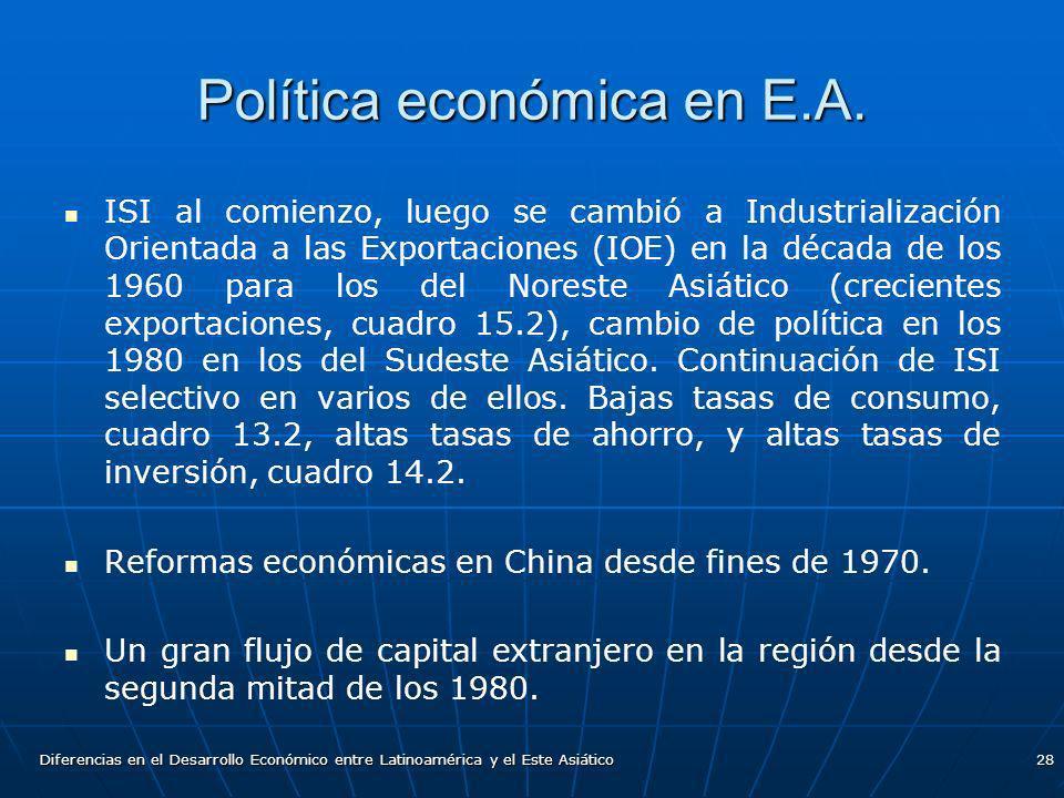 Política económica en E.A.