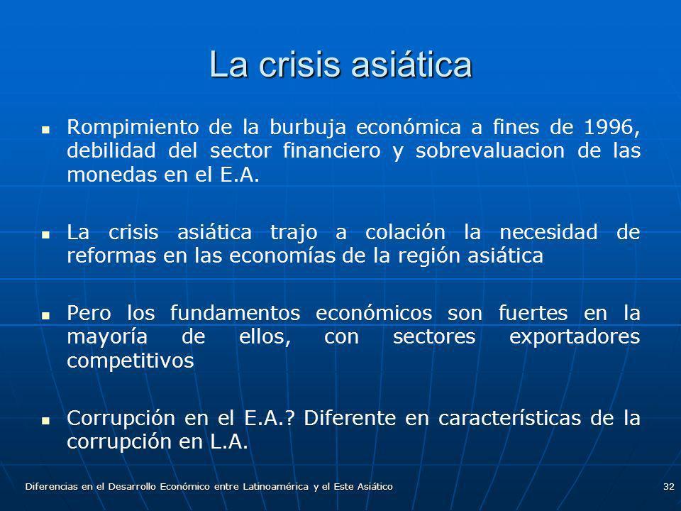 La crisis asiática Rompimiento de la burbuja económica a fines de 1996, debilidad del sector financiero y sobrevaluacion de las monedas en el E.A.