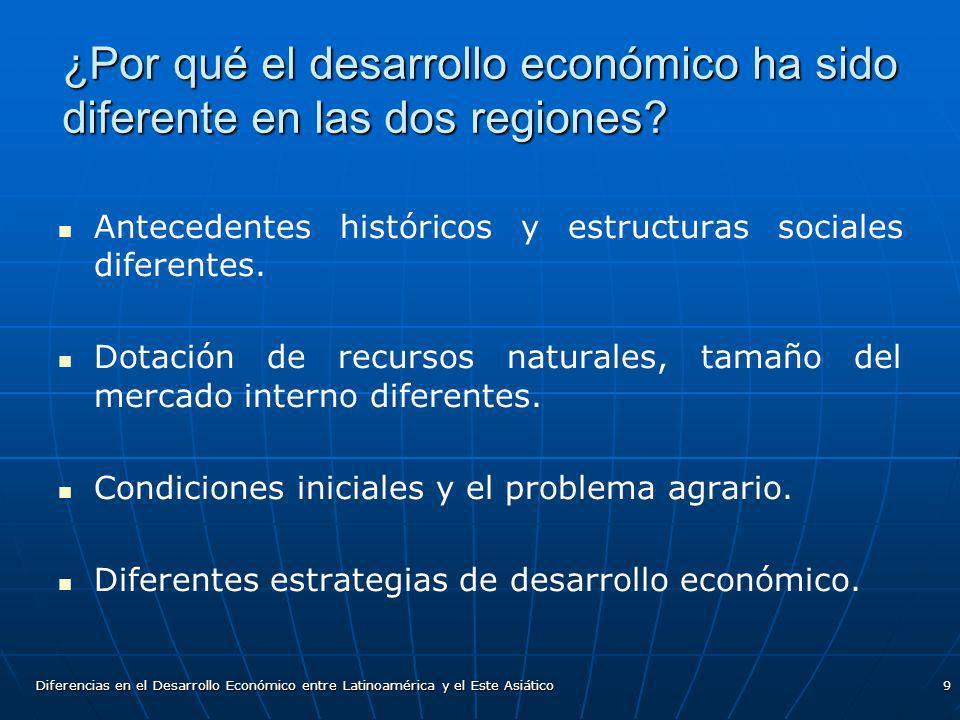 ¿Por qué el desarrollo económico ha sido diferente en las dos regiones