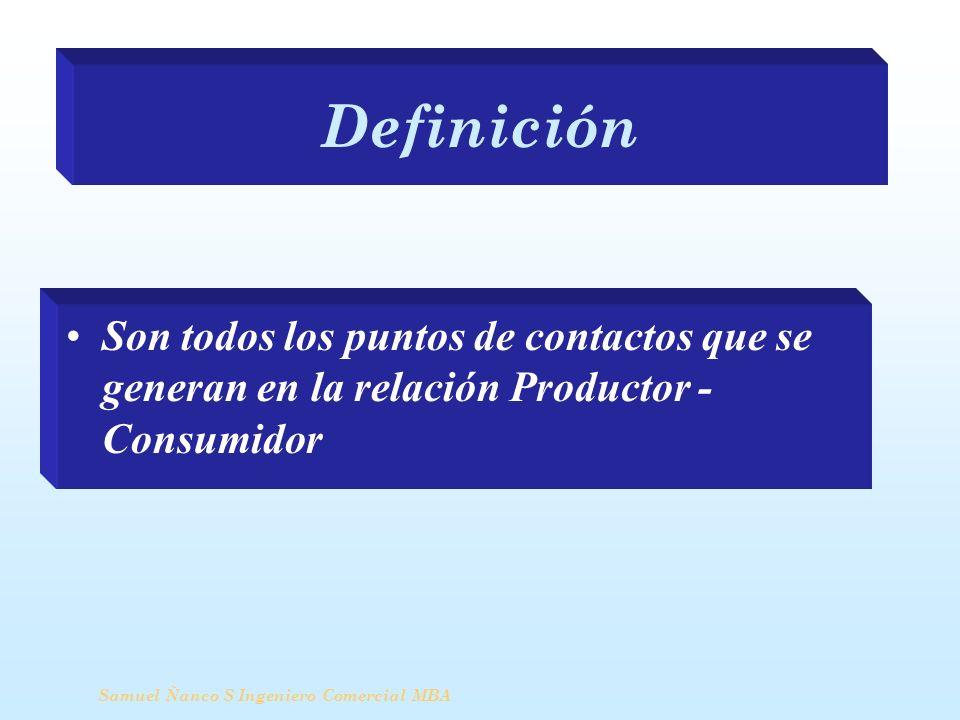 Definición Son todos los puntos de contactos que se generan en la relación Productor - Consumidor.
