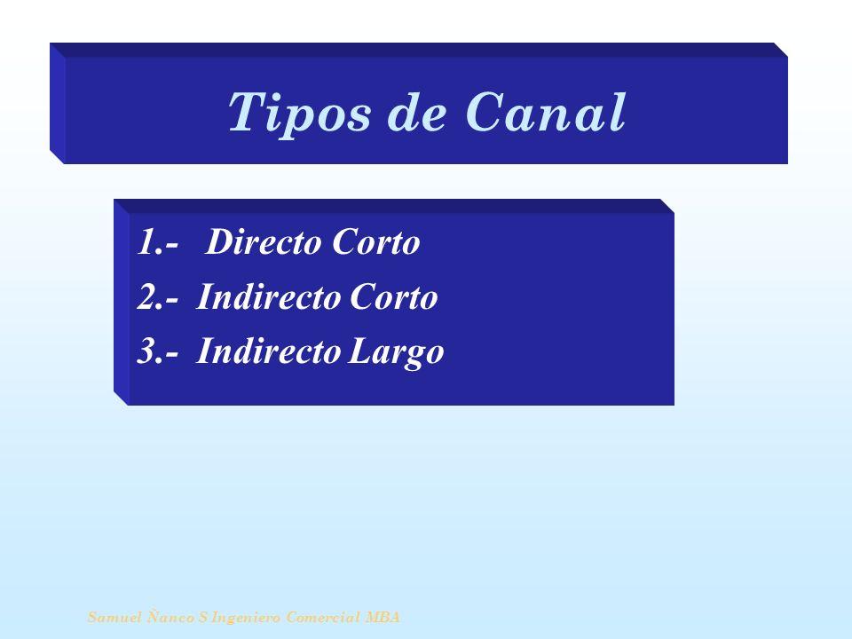 Tipos de Canal 1.- Directo Corto 2.- Indirecto Corto