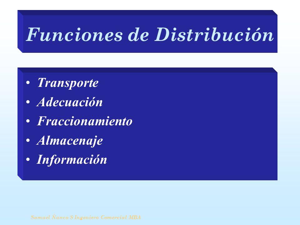 Funciones de Distribución