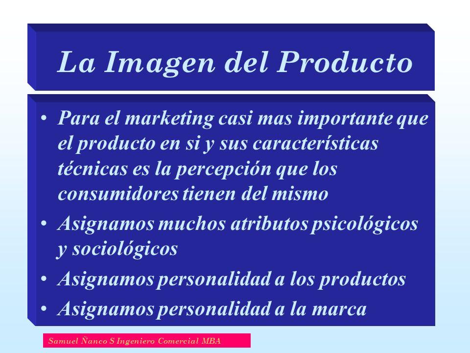 La Imagen del Producto