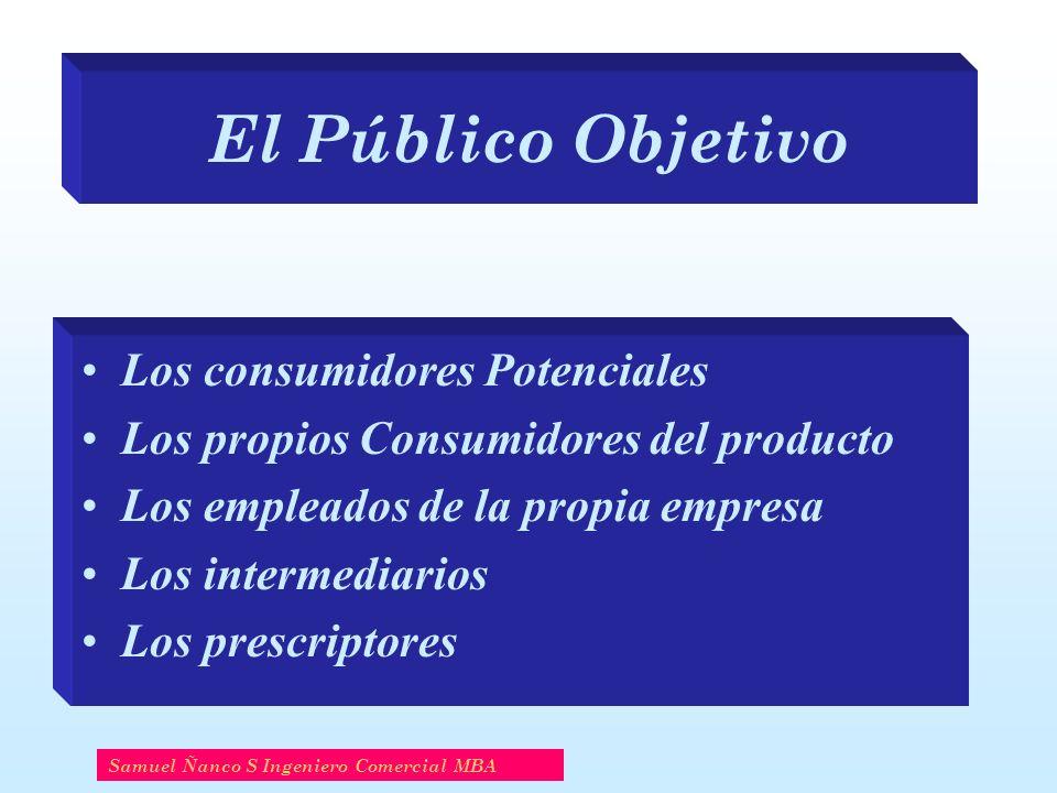 El Público Objetivo Los consumidores Potenciales