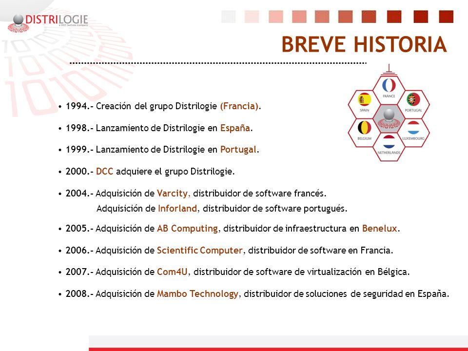 BREVE HISTORIA 1994.- Creación del grupo Distrilogie (Francia).
