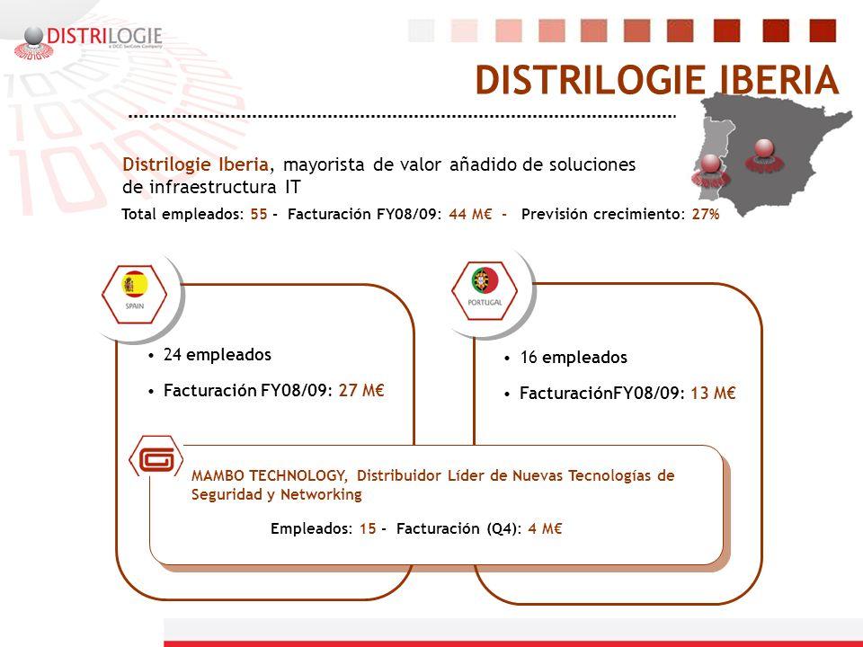 DISTRILOGIE IBERIA Distrilogie Iberia, mayorista de valor añadido de soluciones de infraestructura IT.