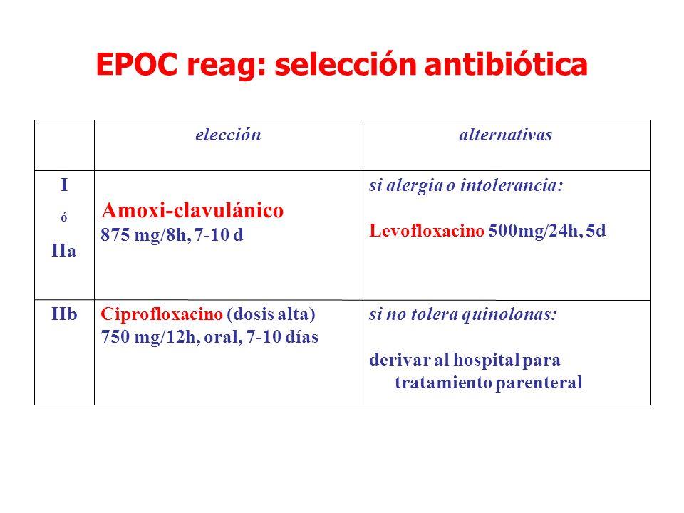 EPOC reag: selección antibiótica