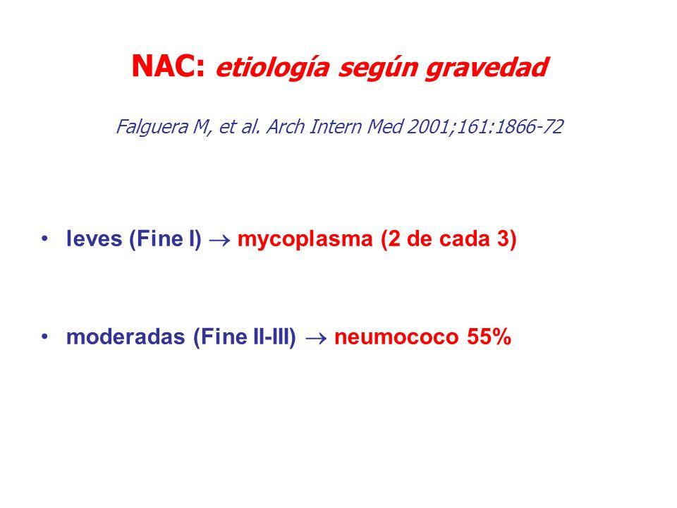 NAC: etiología según gravedad Falguera M, et al