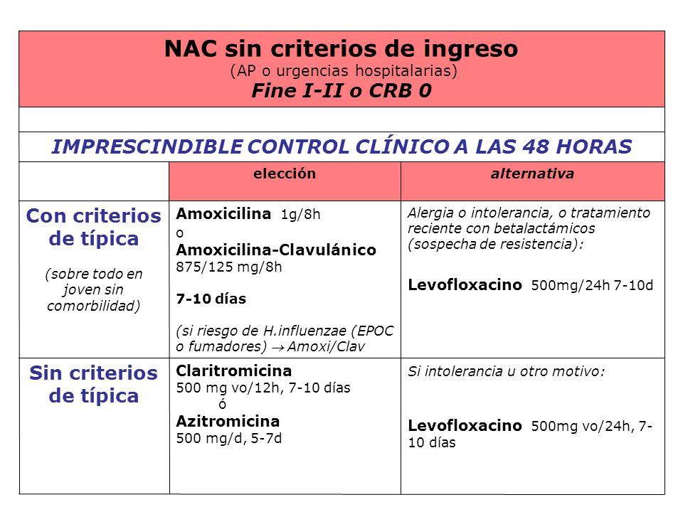 NAC sin criterios de ingreso