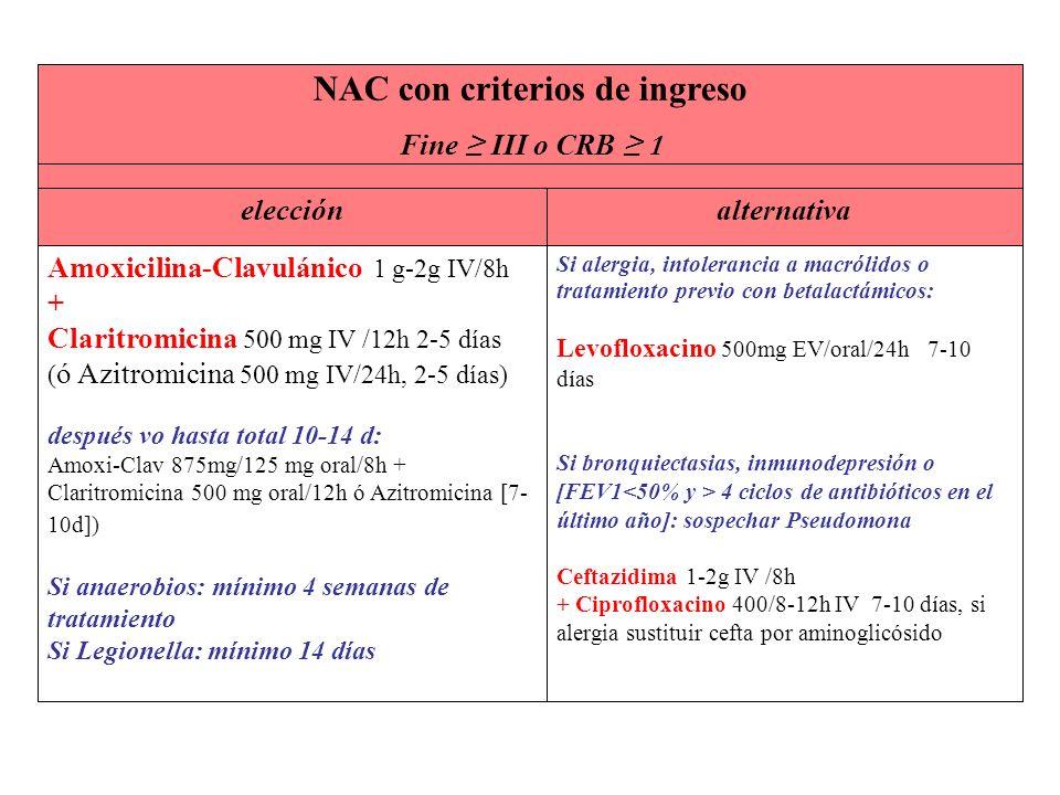 NAC con criterios de ingreso