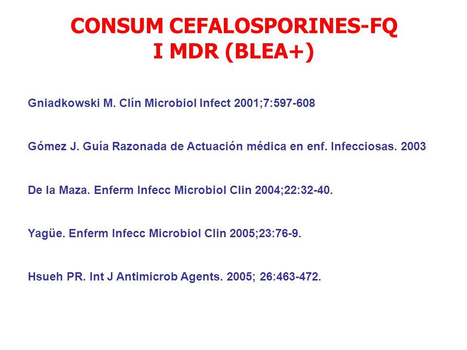 CONSUM CEFALOSPORINES-FQ I MDR (BLEA+)