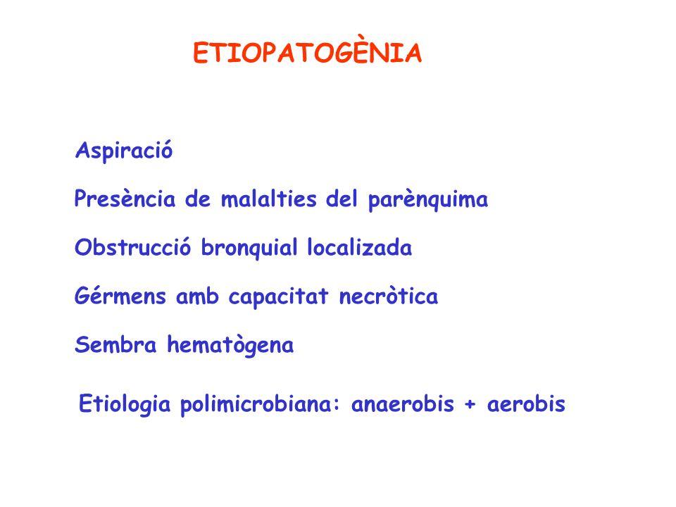 ETIOPATOGÈNIA Aspiració Presència de malalties del parènquima