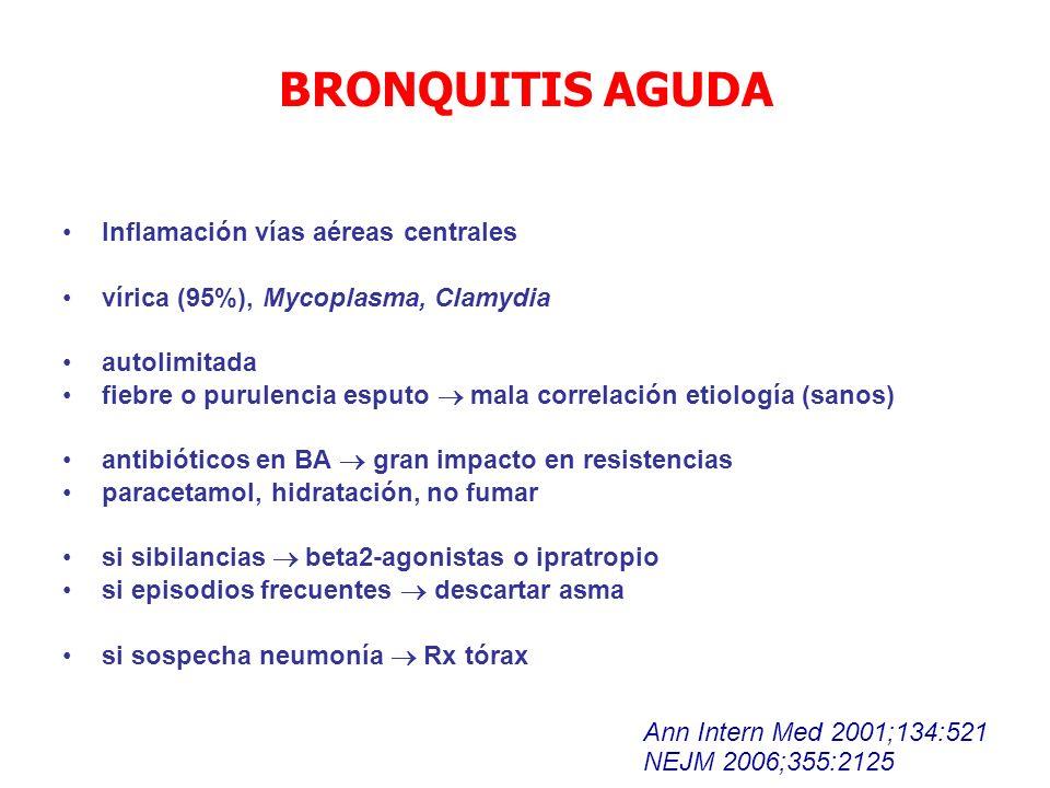 BRONQUITIS AGUDA Inflamación vías aéreas centrales