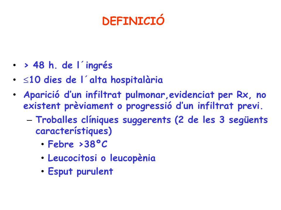 DEFINICIÓ > 48 h. de l´ingrés 10 dies de l´alta hospitalària