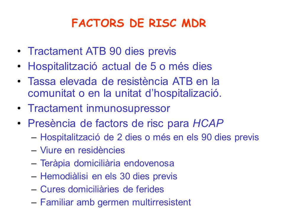 Tractament ATB 90 dies previs Hospitalització actual de 5 o més dies