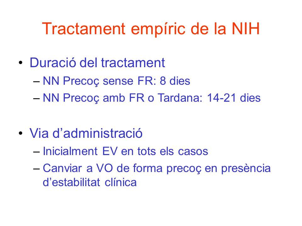 Tractament empíric de la NIH