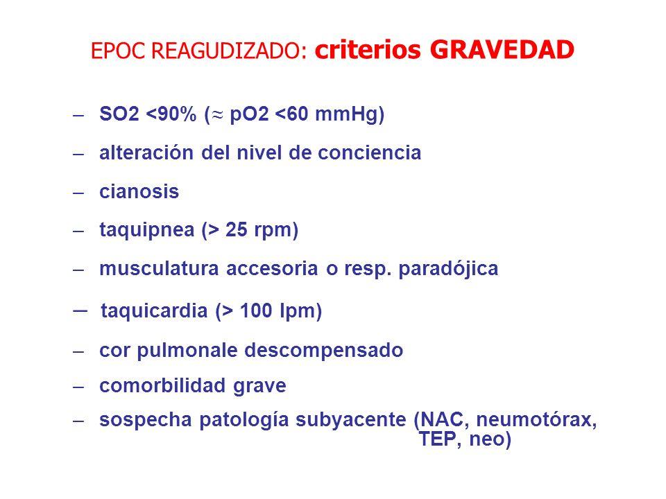 EPOC REAGUDIZADO: criterios GRAVEDAD