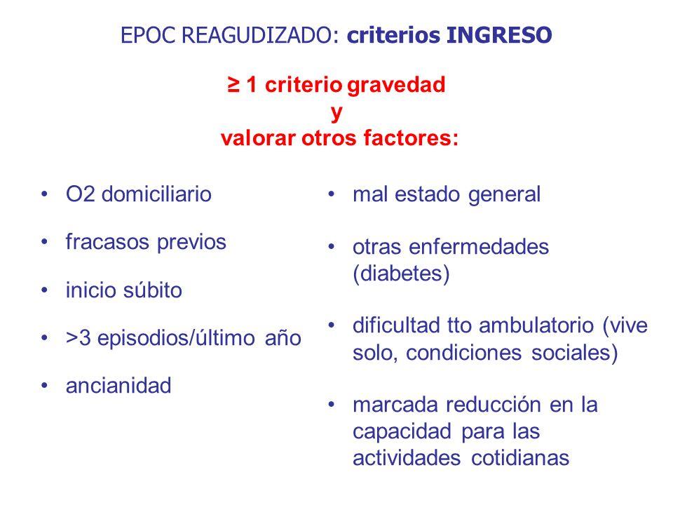 EPOC REAGUDIZADO: criterios INGRESO ≥ 1 criterio gravedad y valorar otros factores: