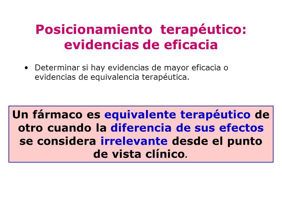 Posicionamiento terapéutico: evidencias de eficacia