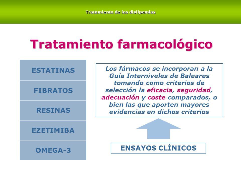Tratamiento de las dislipemias Tratamiento farmacológico