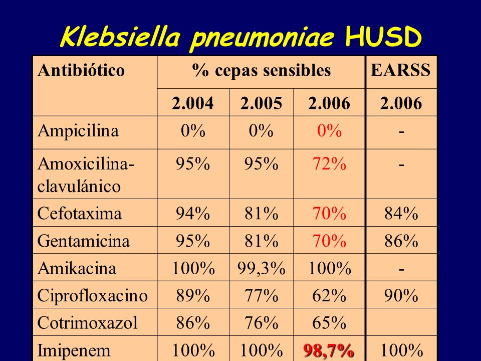 Klebsiella pneumoniae HUSD