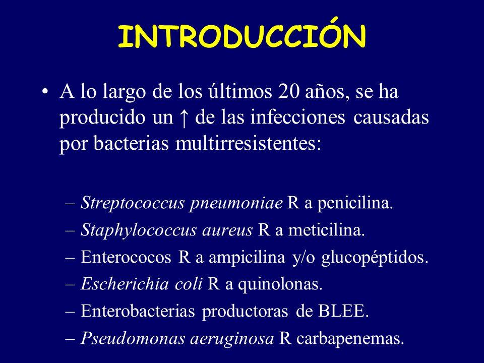 INTRODUCCIÓN A lo largo de los últimos 20 años, se ha producido un ↑ de las infecciones causadas por bacterias multirresistentes: