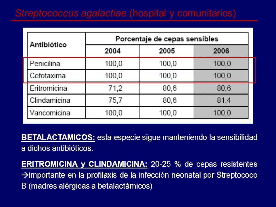 Streptococcus agalactiae (hospital y comunitarios)