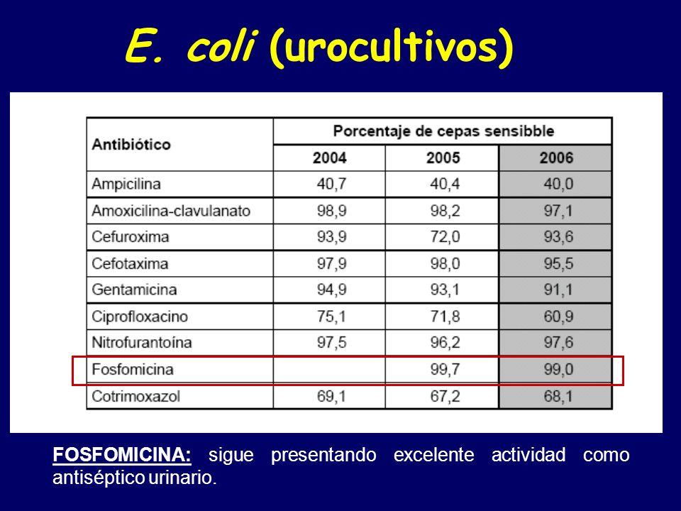 E. coli (urocultivos) FOSFOMICINA: sigue presentando excelente actividad como antiséptico urinario.