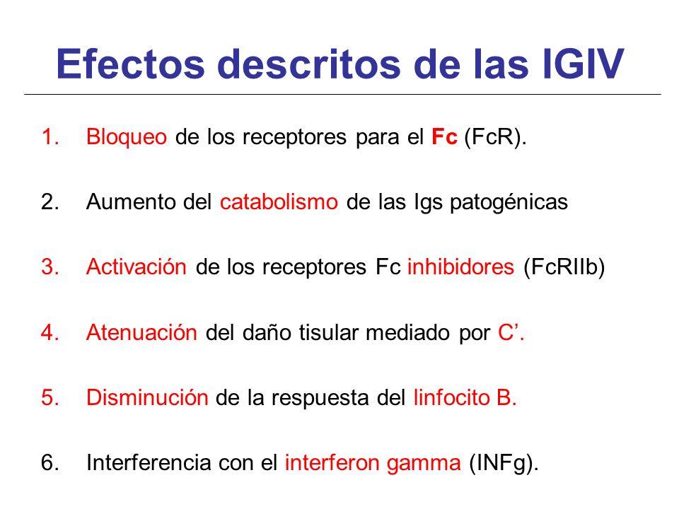Efectos descritos de las IGIV