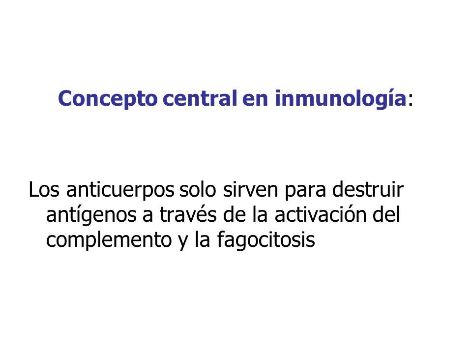Concepto central en inmunología: