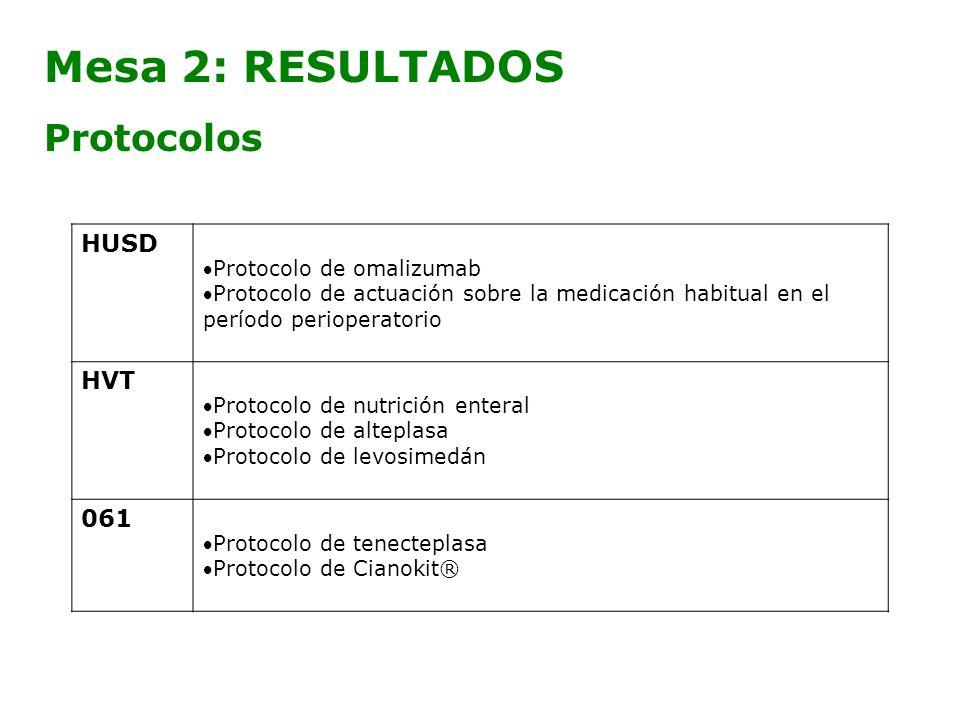Mesa 2: RESULTADOS Protocolos HUSD HVT 061 Protocolo de omalizumab