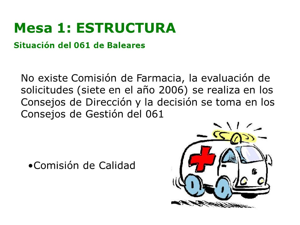 Mesa 1: ESTRUCTURASituación del 061 de Baleares.