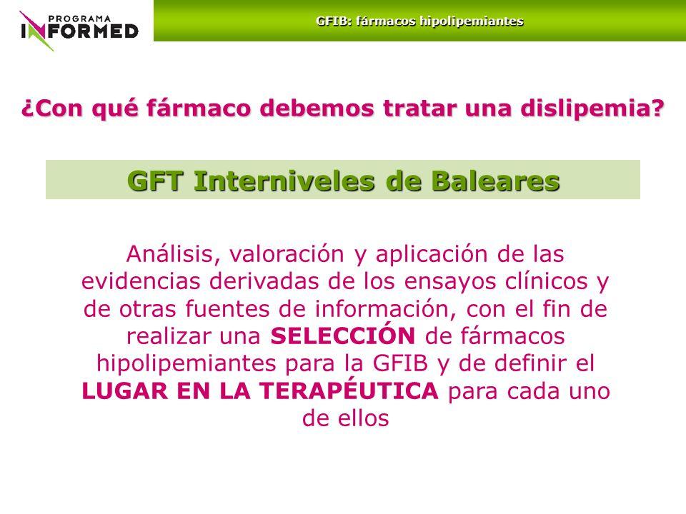 GFT Interniveles de Baleares