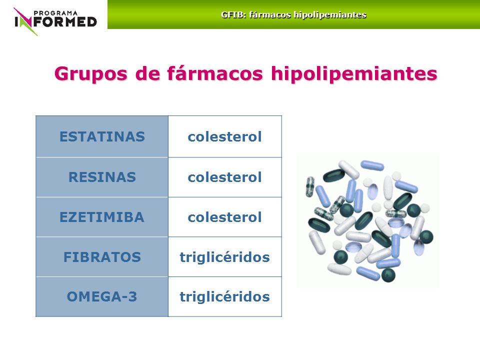 GFIB: fármacos hipolipemiantes Grupos de fármacos hipolipemiantes