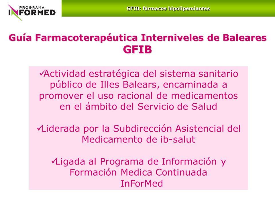 Guía Farmacoterapéutica Interniveles de Baleares GFIB