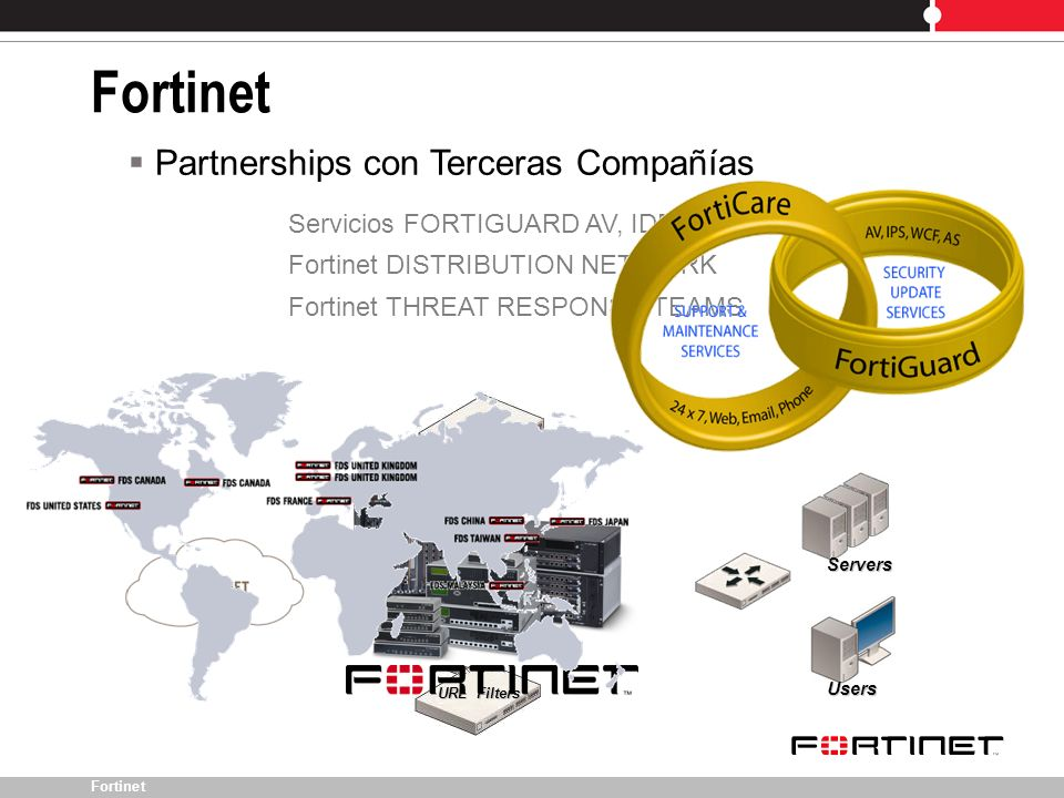 Fortinet Partnerships con Terceras Compañías