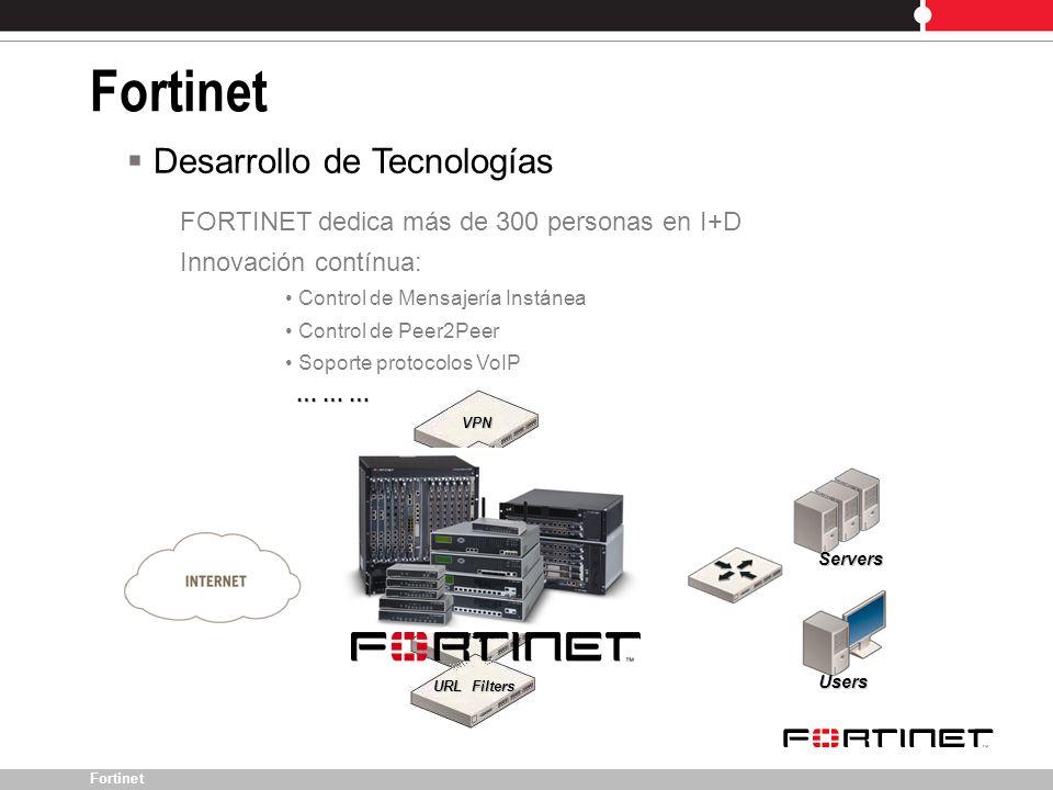 Fortinet Desarrollo de Tecnologías Innovación contínua: