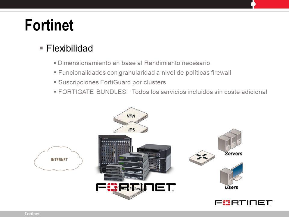 Fortinet Flexibilidad