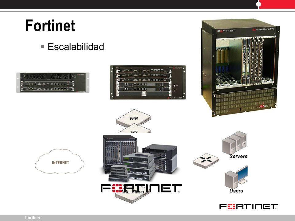 Fortinet Escalabilidad Servers Users VPN IPS Firewall Antivirus