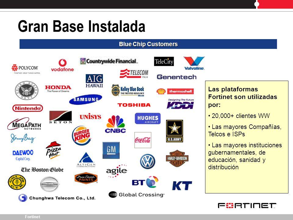 Gran Base Instalada Las plataformas Fortinet son utilizadas por: