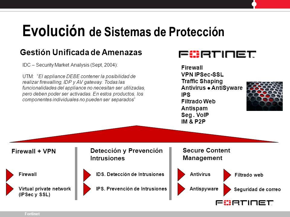 Evolución de Sistemas de Protección